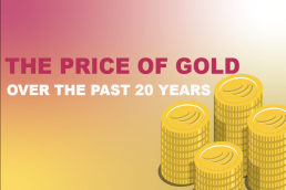 A look back at the price of gold